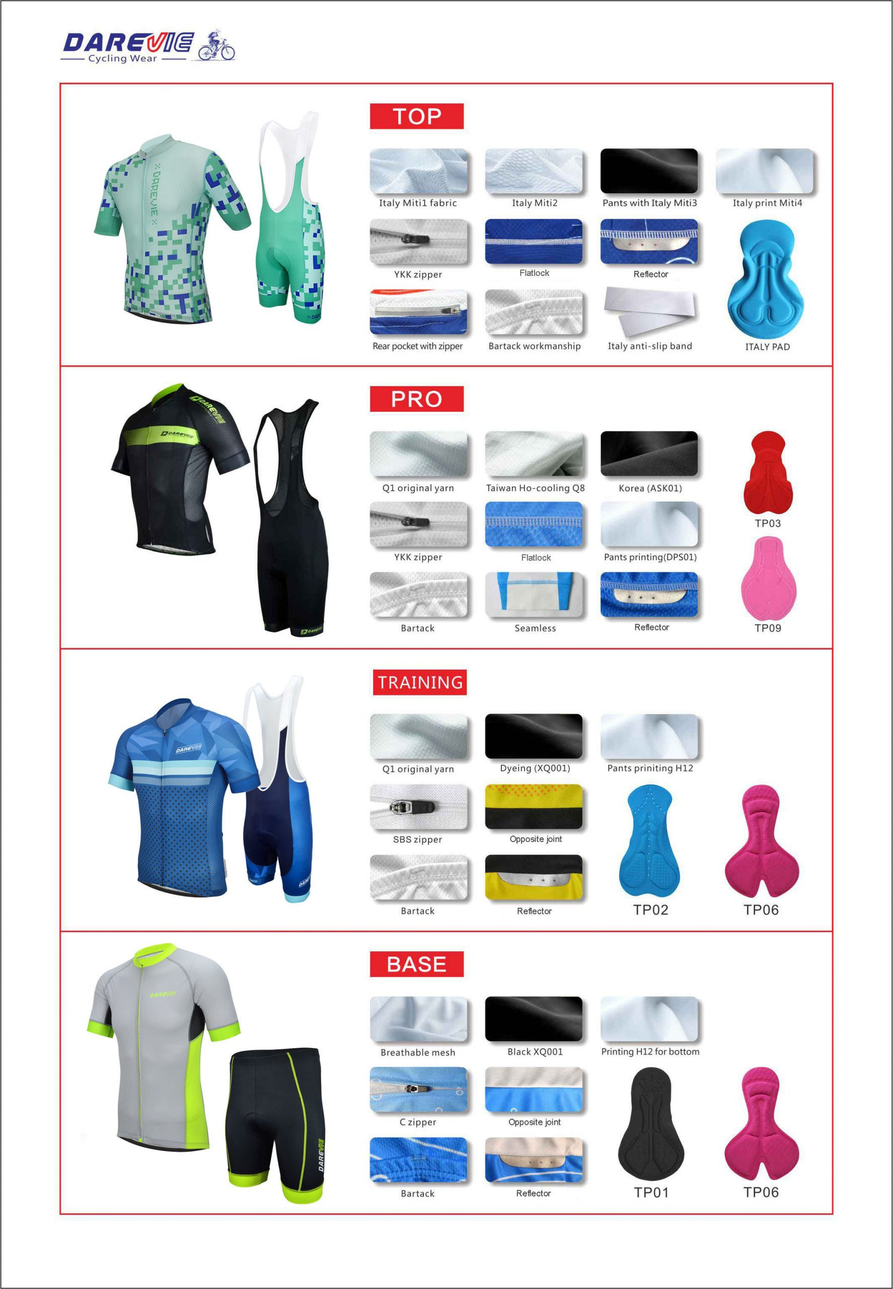 levels-compare-for-cycling-jerseys